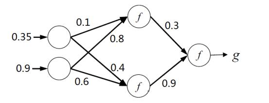 三层神经网络