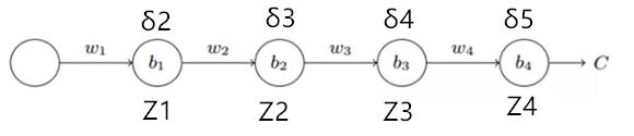 简单神经网络