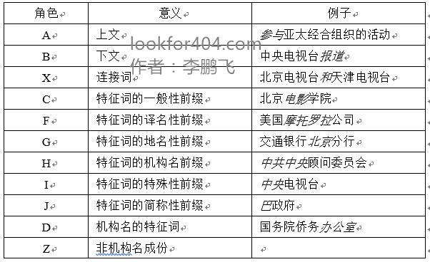 原论文状态角色表